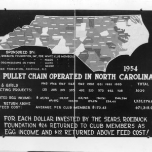 Chart illustrating the growth to 1954 of 4-H pullet chains in North Carolina, as sponsored by the Sears, Roebuck Foundation