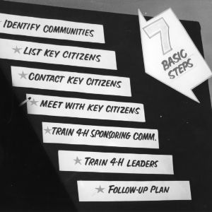 4-H exhibit demonstrating the seven basic steps in the organization of a 4-H club