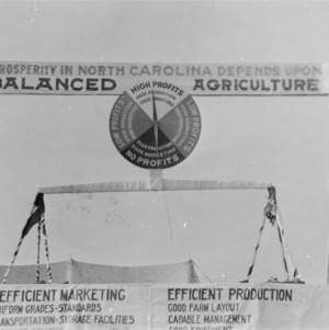 "Float for the Agricultural Fair titled, ""Prosperity in North Carolina depends on balanced agriculture"""