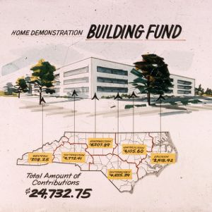 Home Demonstration building fund
