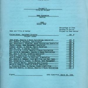 Project 5 home economics 1965