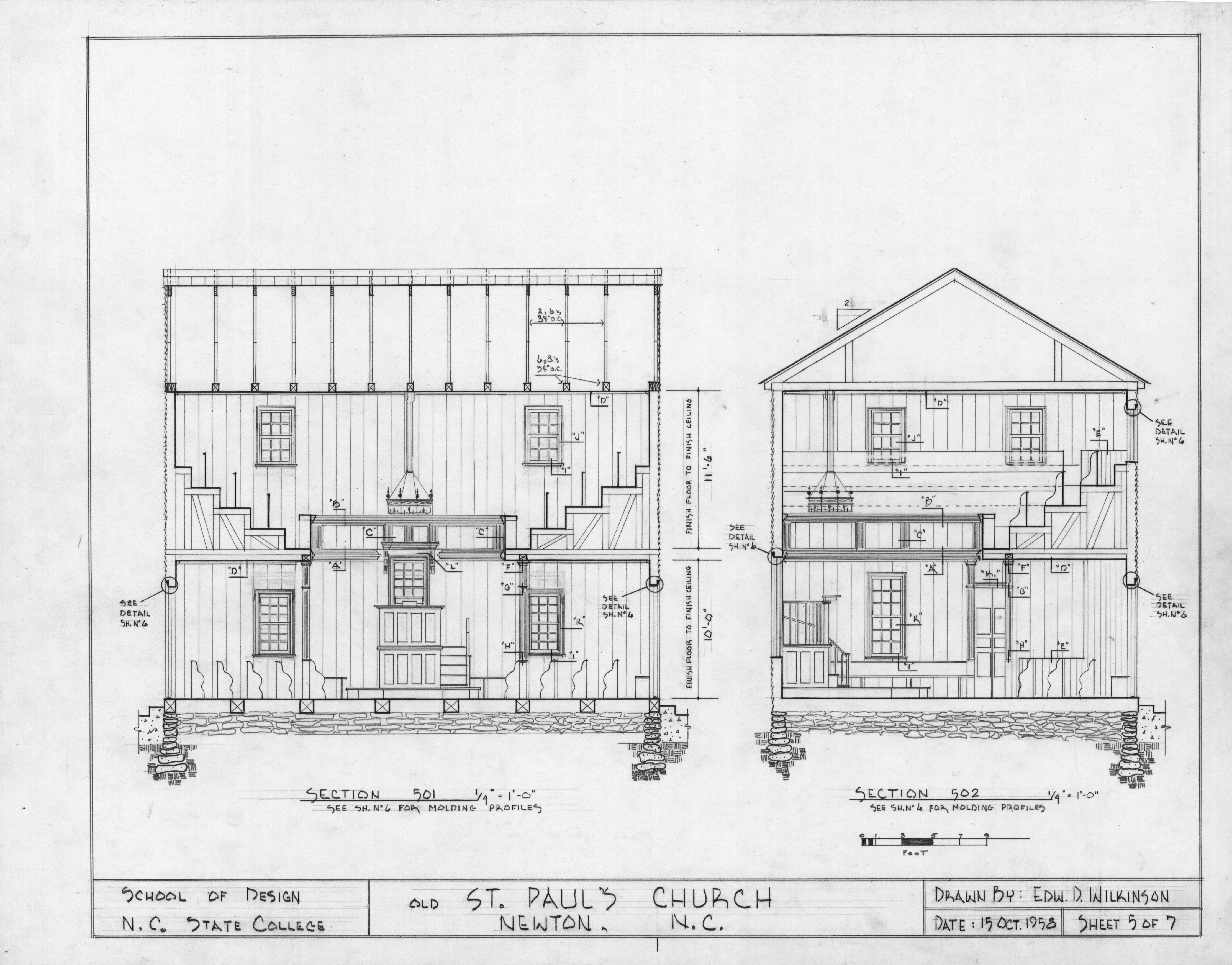 Longitudinal Section And Cross Section And Cross Sections