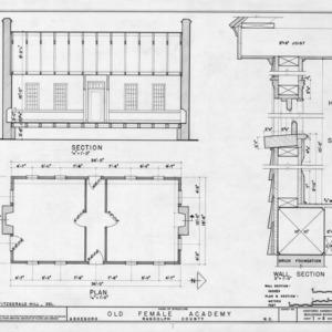Longitudinal section, floor plan, and detail, Asheboro Female Academy, Asheboro, North Carolina