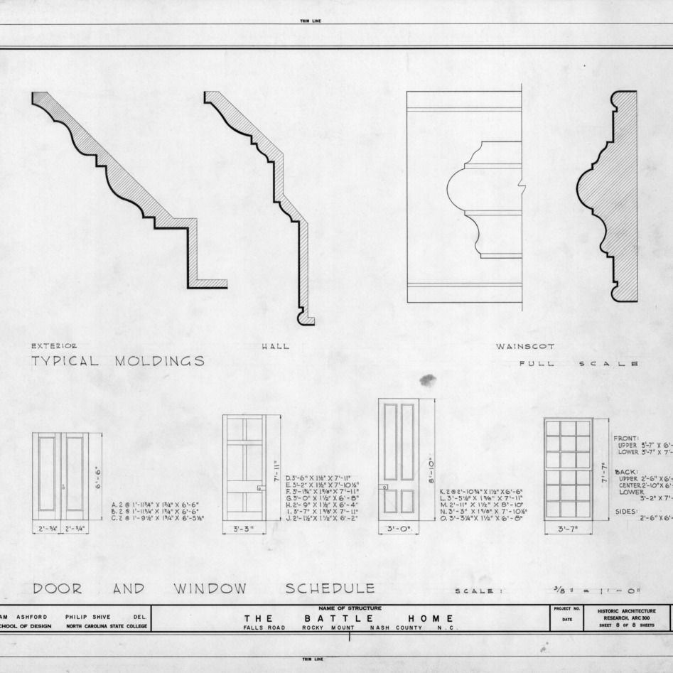 Interior trim and schedules, Benjamin Battle House, Rocky Mount, North Carolina