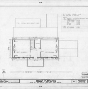 Second floor plan and schedule, Midway Plantation, Wake County, North Carolina