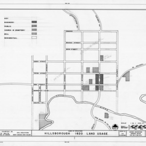 1820 zoning of Hillsborough, North Carolina