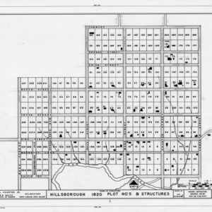 1820 Hillsborough map with property boundaries, historic city of Hillsborough, North Carolina