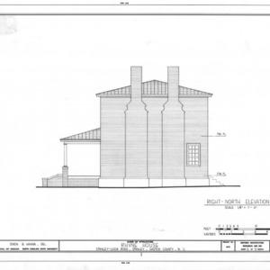 North elevation, Thomas Rhyne House, Gaston County, North Carolina