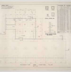 Home Security Life Insurance Building -- Foundation and Footing Plan