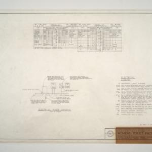 Carter Stadium Women's Toilet Facilities Addition -- Panel Schedule, Electrical Riser Diagram