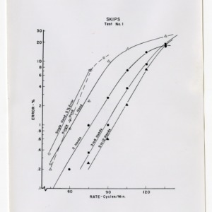 Belt-type transplanter studies