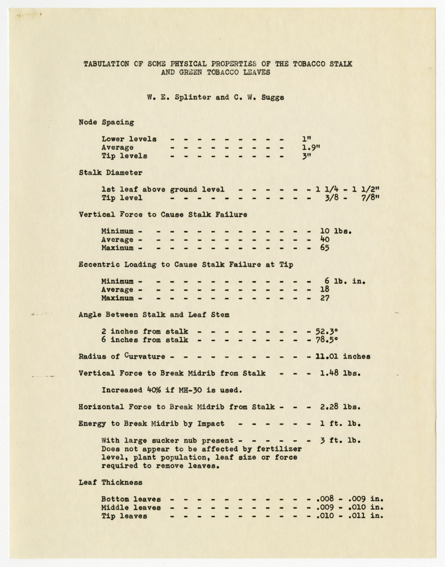 Tabulation of the physical properties of tobacco stalks and leaves, 1961
