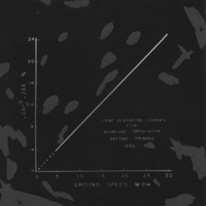 Chart of leaf elevator losses for an echelon defoliator, 1956