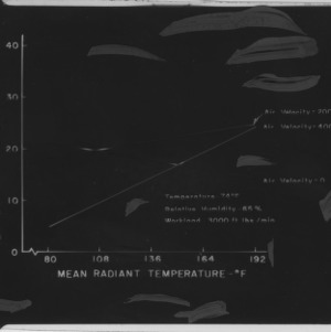Charts on mean radiant temperatures