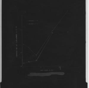 Charts and diagrams on crank angles