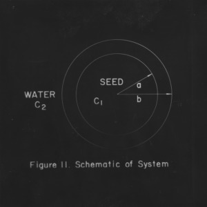 Charts on seeds in air and water