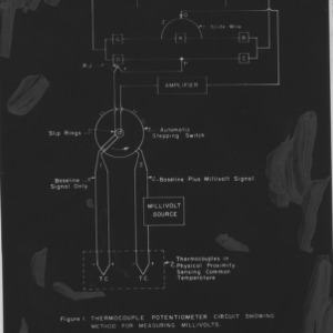 Diagram for thermocouple potentiometer circuit