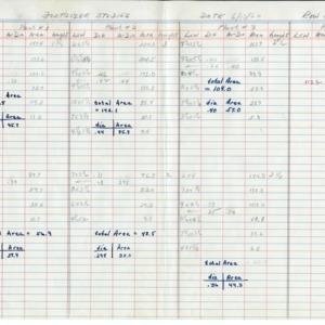Plot data from fertilzation studies, 1960