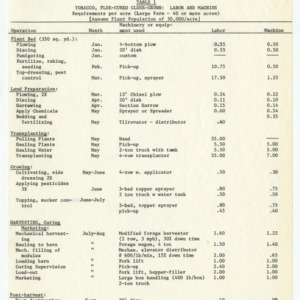 1974 Report to Carreras Rothmans, 1974