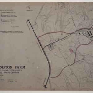 Fearrington Farm -- Land use breakdown