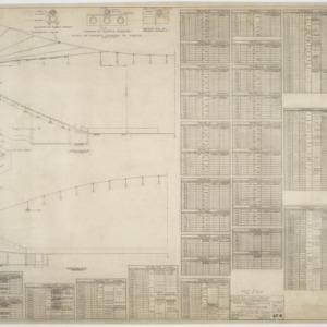 Details & Panelboards