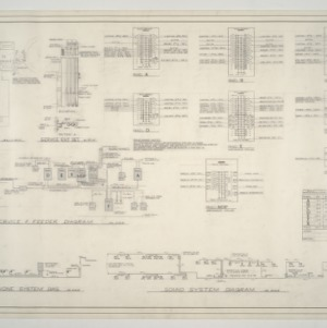 Kirkman Park Elementary School -- Electrical - Plot Plan Panelboard Schedules, Details, and Diagrams