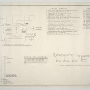 Kirkman Park Elementary School -- Electrical - Kitchen Power Plan, Diagram, Details, and Schedules