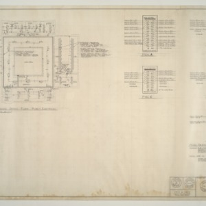 B.N. Duke Library Building, Classroom Addition and Alterations -- Floor Plans - Electrical and Panel Boards
