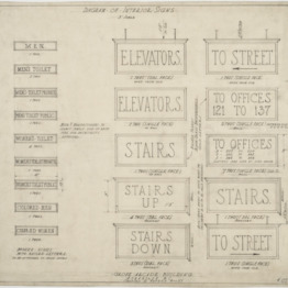 Diagram of interior signs