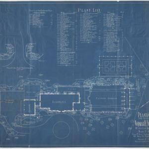 Estate of Norman D. Stockton -- Planting Plan