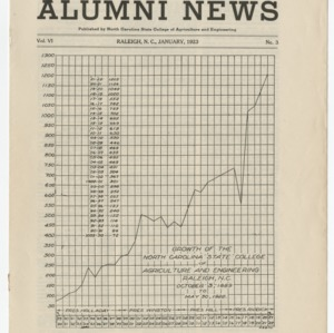 Alumni News, Vol. 6 No. 3, January 1923