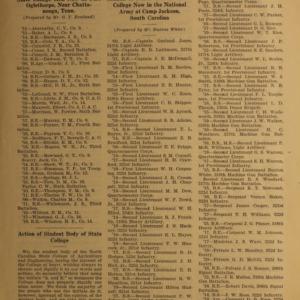 Alumni News, Vol. 1 No. 2, December 1, 1917