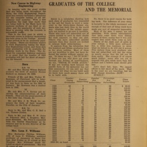 Alumni News, Vol. 3 No. 5, March 1, 1920