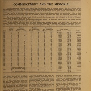 Alumni News, Vol. 3 No. 8, June 1, 1920