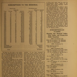 Alumni News, Vol. 4 No. 2, December 1920