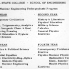 Nuclear Engineering Undergraduate Program - curricula