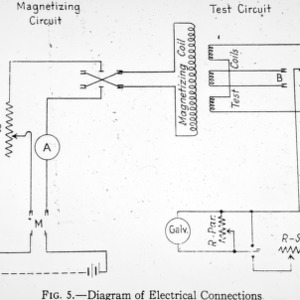 Diagram of electrical connections