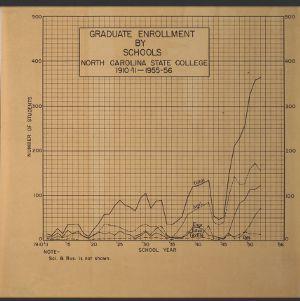 University Enrollment Figures