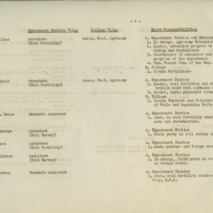 Administrative records of the Department of Agronomy, 1942-1943