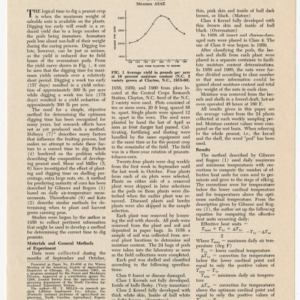 """Heat Unit System for Predicting Optimum Peanut-Harvesting Time,"" by W. T. Mills, 1964"
