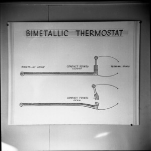 Charts used in heating application classes