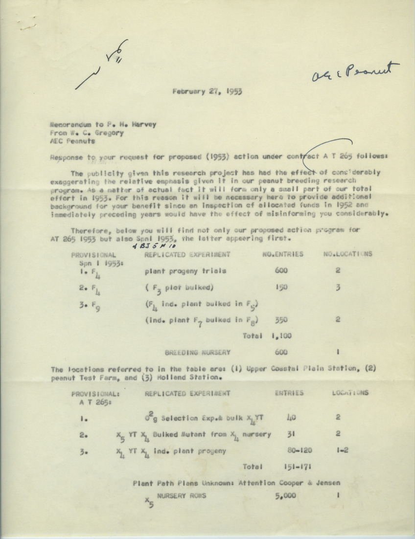 Atomic Energy Commission project contracts and funding, 1951-1957