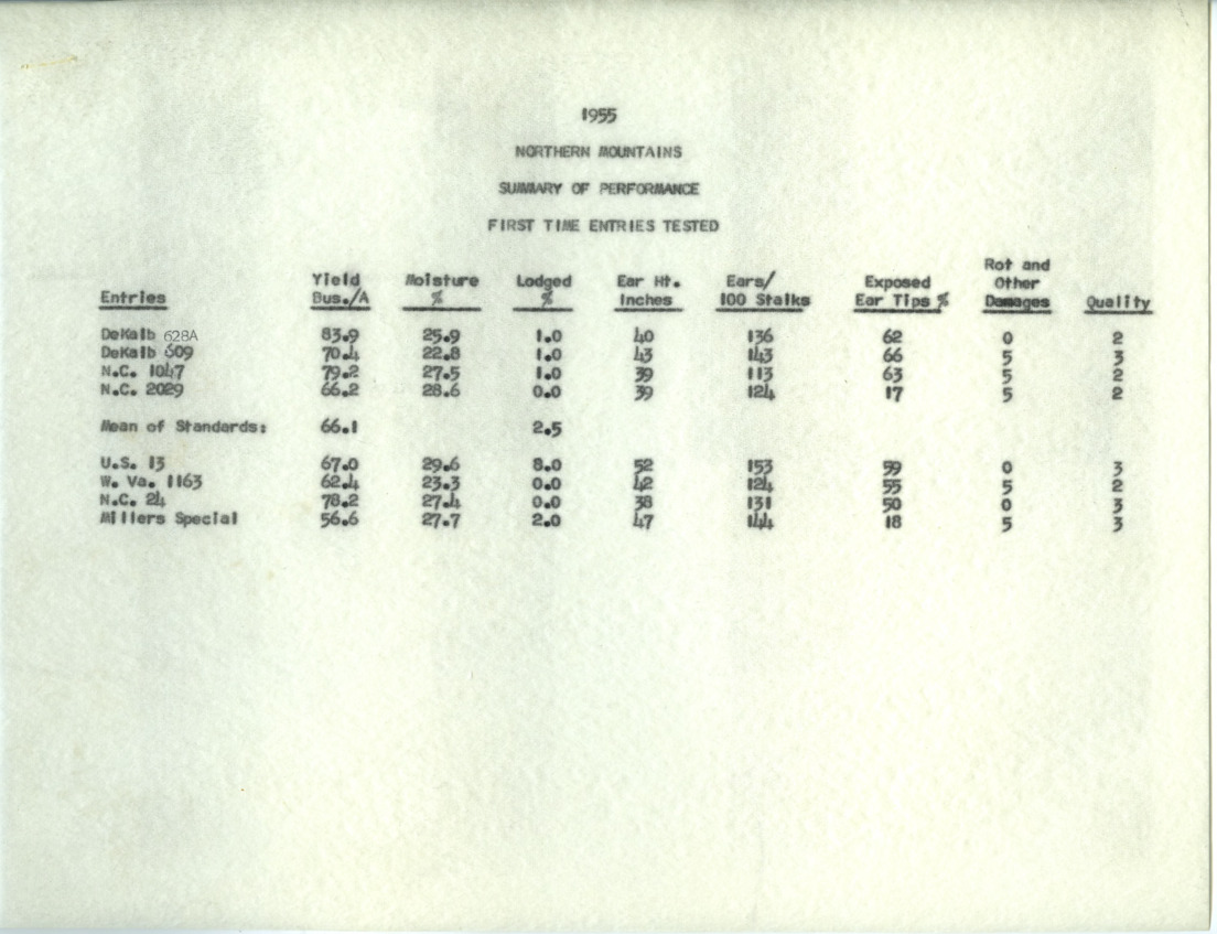 Hybrid Seed Corn Committee records, 1942-1955