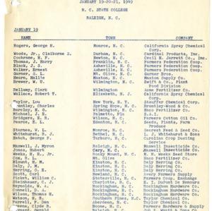 Pesticide School records, 1949-1954