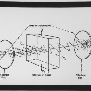 Diagram of Polarizing microscope equipment