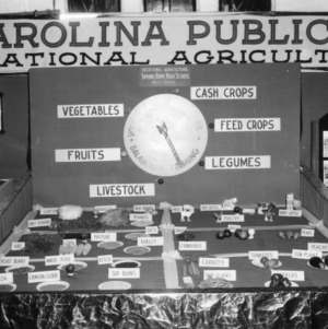 NC State Fair exhibit booth on Spring Hope High School Vocational Agriculture