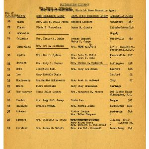 District Home Economics Agent List - 1962