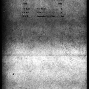 County Agent Annual Report, 1922, Chowan County, NC