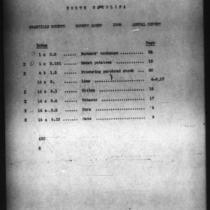 County Extension Agent Annual Narrative Report, Granville County, NC, 1928