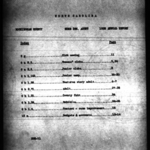 Annual Narrartive Report of County Extension Workers, Rockingham County, NC